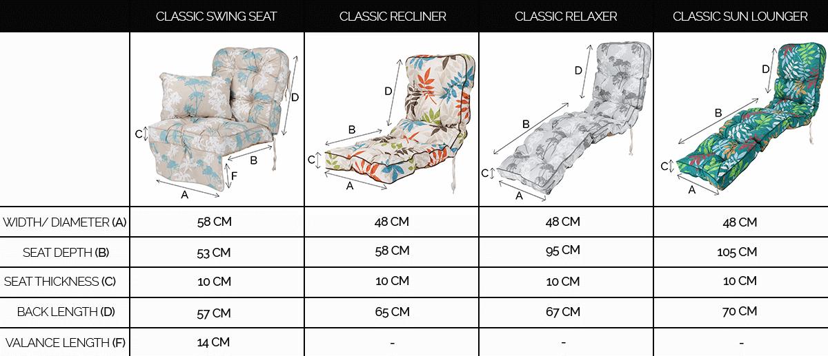 Classic Cushions 1