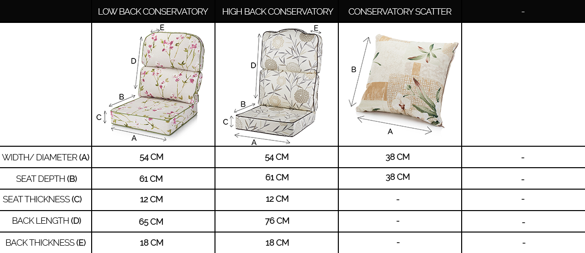 Conservatory Cushions 1