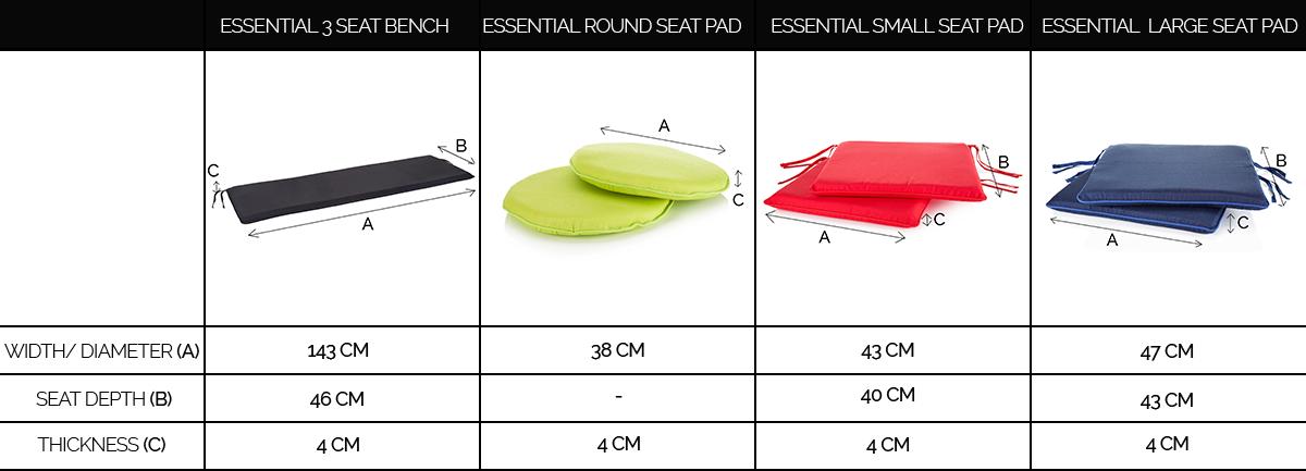 Essential Cushions 2