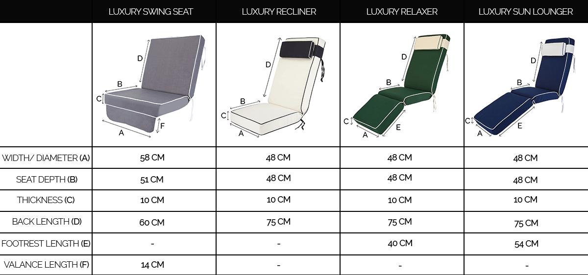 Luxury Cushions 1